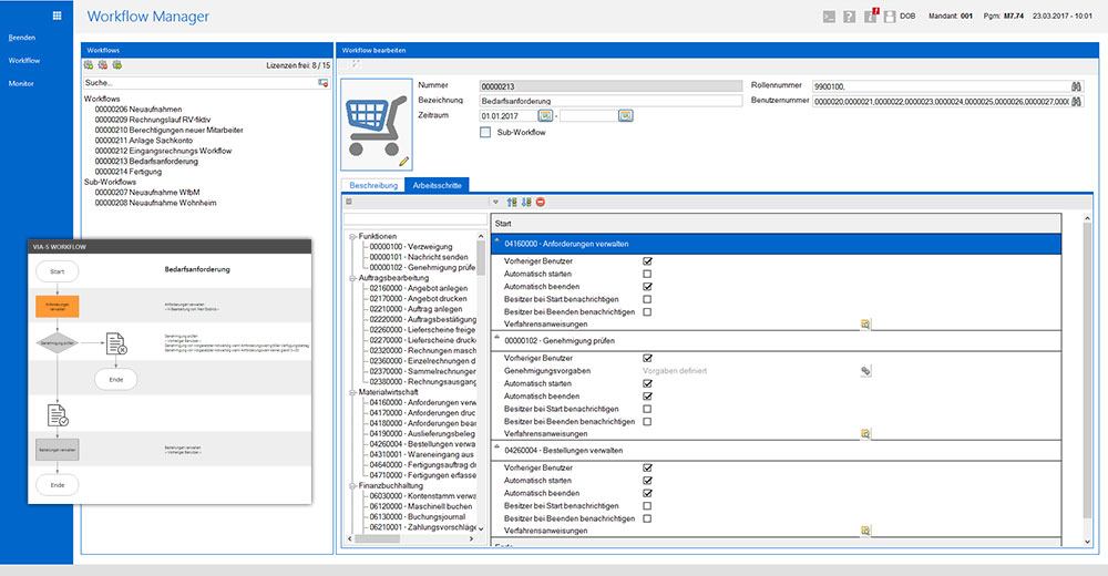 Screenshot des VIA-S Workflow Managers